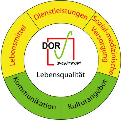 Start der großen Fragebogenaktion in Dambroich Quelle: Kivi e.V.