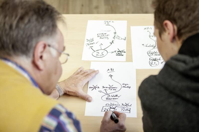 Noch keinen Plan für die Ausbildung?! – offene Sprechstunde für Jugendliche im ZEITRAUM der Diakonie Quelle: Evangelischer Kirchenkreis An Sieg und Rhein