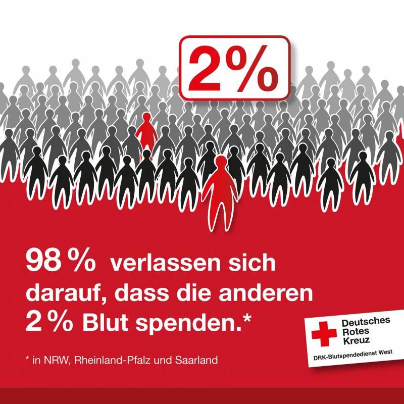 Beifall für Blutspender – Sorge und Hoffnung zum 16. Weltblutspendertag DRK-Blutspendedienst West